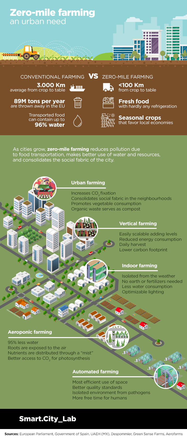 infografia-fira-agricultura-ingles