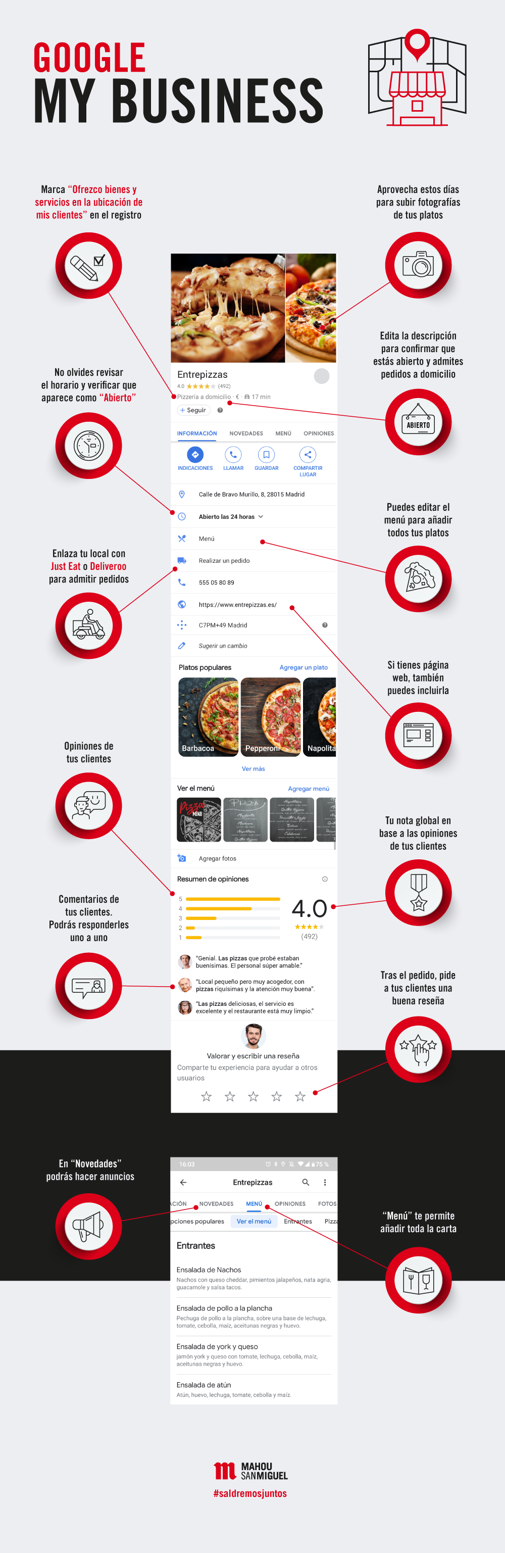 Rentabilibar-infografia-google-business